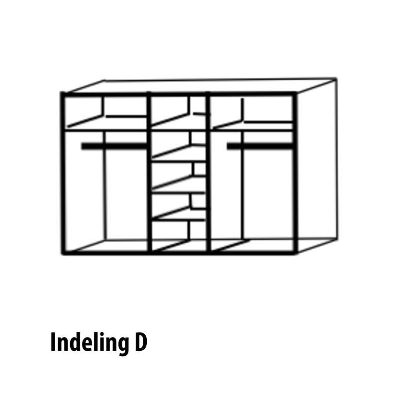 5 deurs indeling D